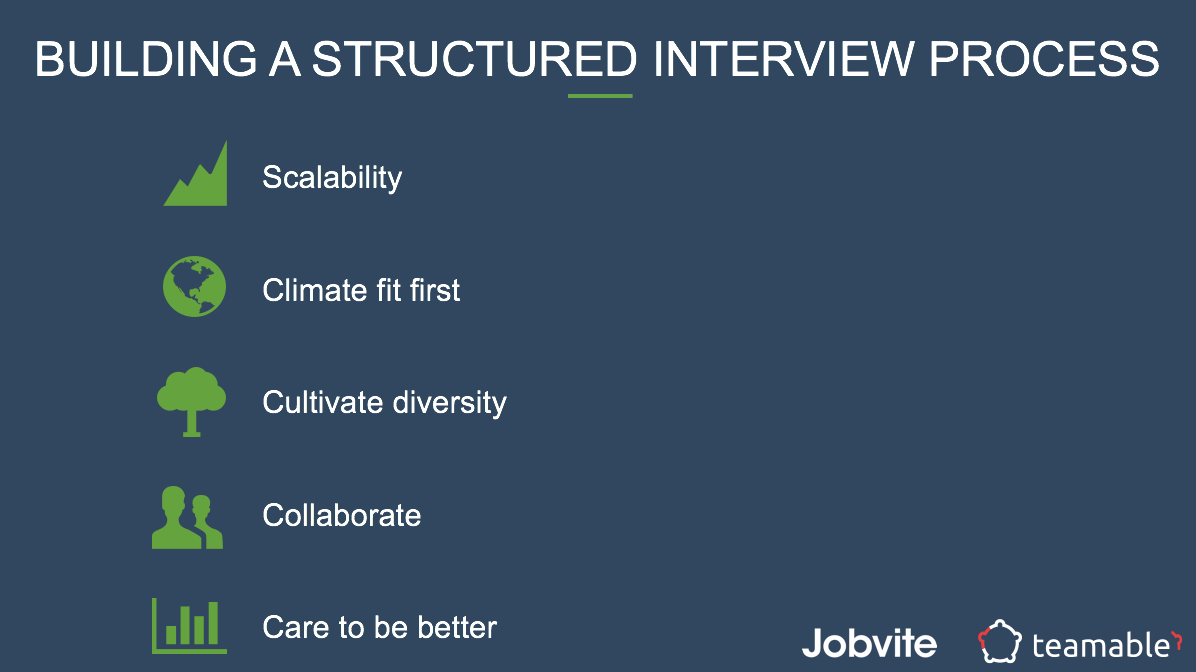 Structure Interview Process